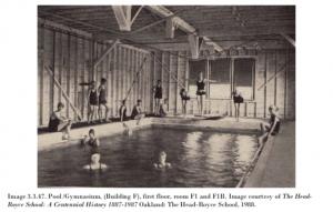Pool/Gymnasium being used by 13 girls.